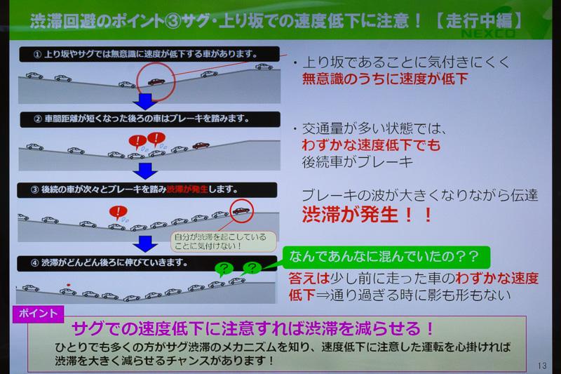 上り坂やサグ部への速度低下は渋滞発生の要因。写真右のような標識を見たら注意が必要