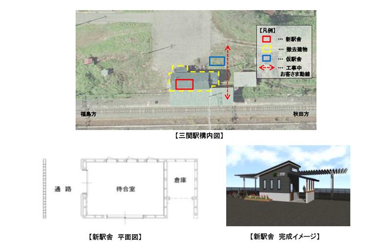 三関駅の新駅舎のイメージ。JR東日本秋田支社が奥羽本線の2駅舎を改築する