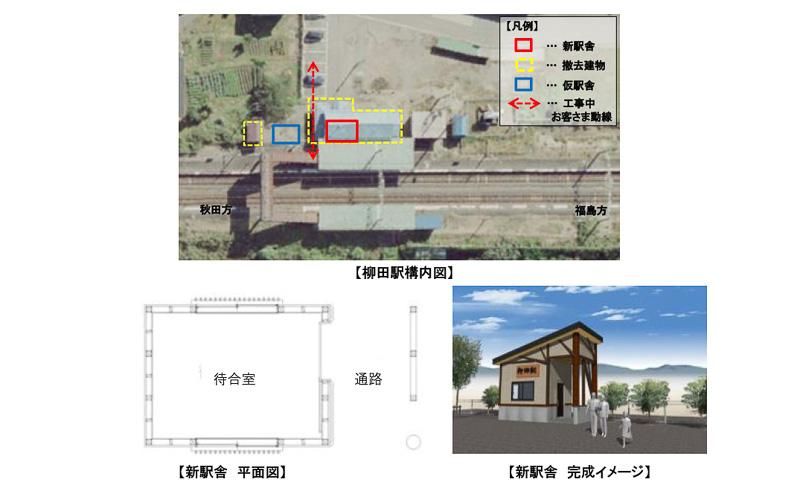 柳田駅新駅舎のイメージ