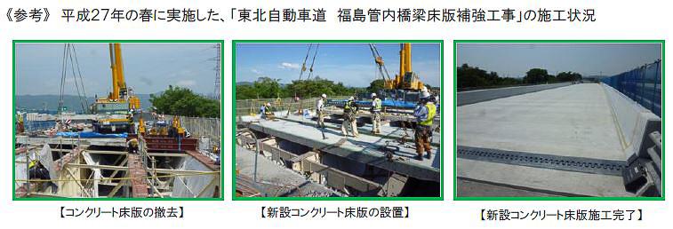 2015年に東北自動車道 福島管内で行なった床版補強工事の様子