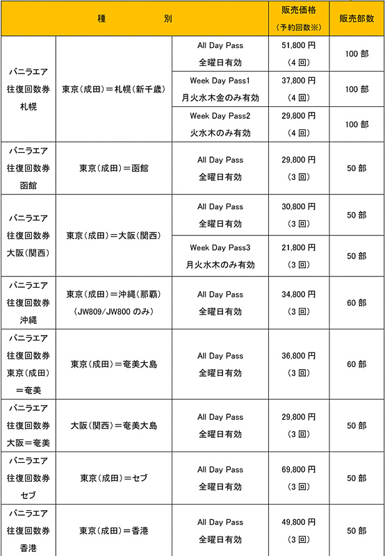 発行部数と料金表