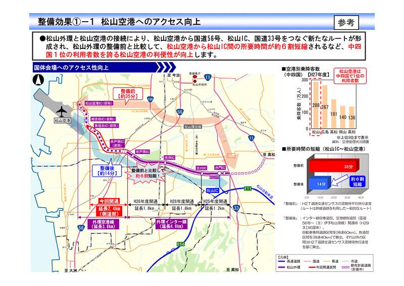 松山空港~松山ICの所要時間は、インター線を含めた松山外環整備前と比べて6割短縮