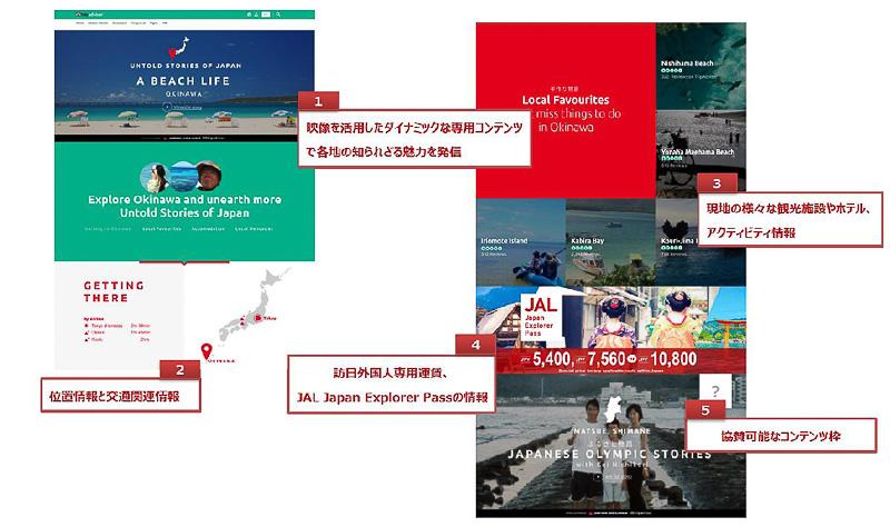 「Untold Stories of Japan」では映像コンテンツがメインとなり、観光スポット、グルメ、アクティビティ、行事など、地域に根ざしたものを紹介する