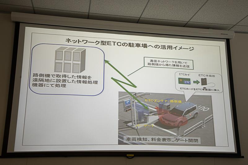 遠隔地への通信となると高速道路のETCゲート並みの速い処理はできず、処理に多少の時間はかかるが、一旦停止を前提とした利用法ならば、今のネットワーク技術で十分対応できるという