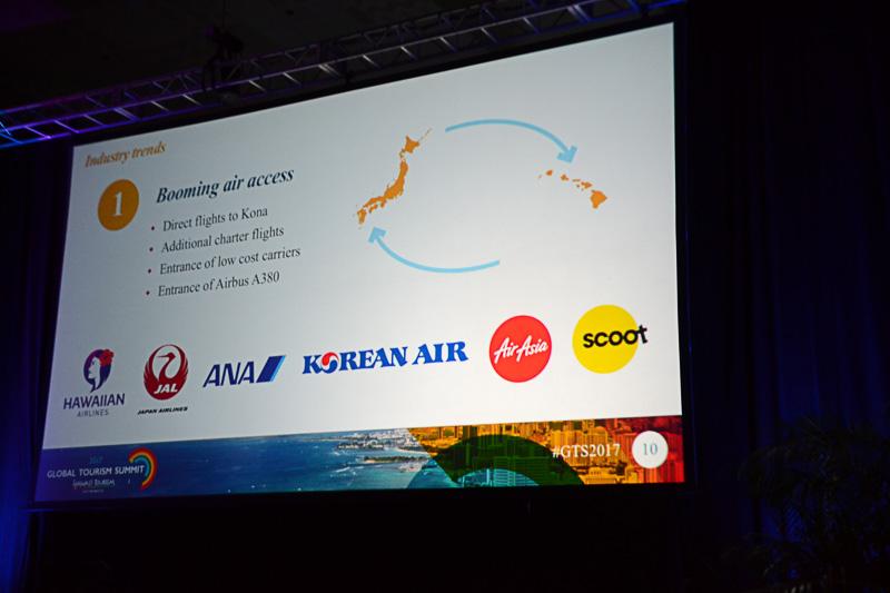 ハワイ島・コナ国際空港への直行便、チャーター便の設定、LCCの参入、エアバス A380型機の導入などでエアライン事情は好況となっている