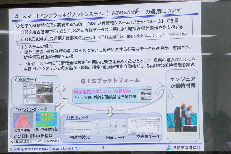 スマートインフラマネジメントシステム(i-DREAMs)についての解説