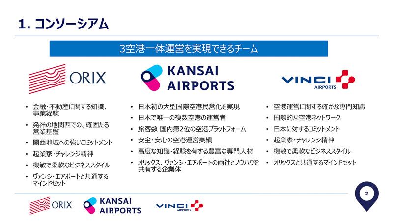 関西エアポート、オリックス、ヴァンシ・エアポートが共同事業体「関西エアポート神戸株式会社」を設立