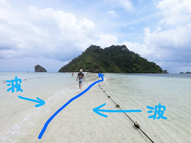 ここは干潮時のみ向こうの島に行ける白い砂浜の道。左右から波が打ち寄せるめずらしい体験をしました