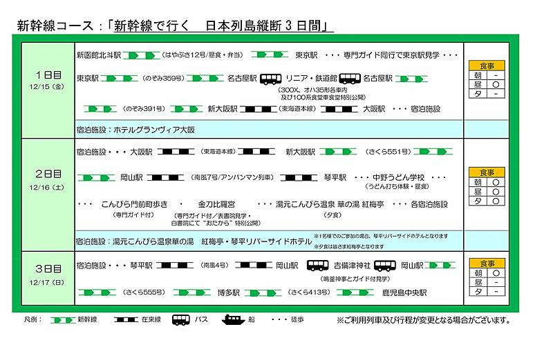 新幹線コース「新幹線で行く 日本列島縦断3日間」の旅程