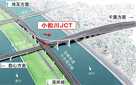 首都高、中央環状線と7号小松川線を結ぶ小松川JCT(仮称)整備のための夜間通行止め予告 2019年度の開通を目指して整備が進められている首都高 小松川JCT(仮称)