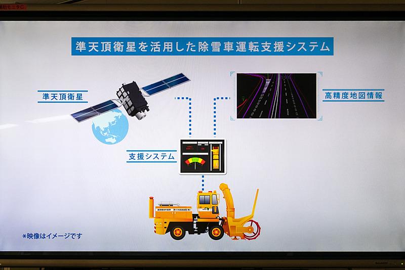 準天頂衛星を活用した除雪車運転支援システムのイメージ(写真左)。GPSと準天頂衛星で測位した位置と、高精度地図を組み合わせ、除雪車の正確な通行位置を把握。写真右のようなガイダンスモニタでガードレールからの離れ具合や、ガードレールへの接触を回避するための車体修正角の指示などを表示する