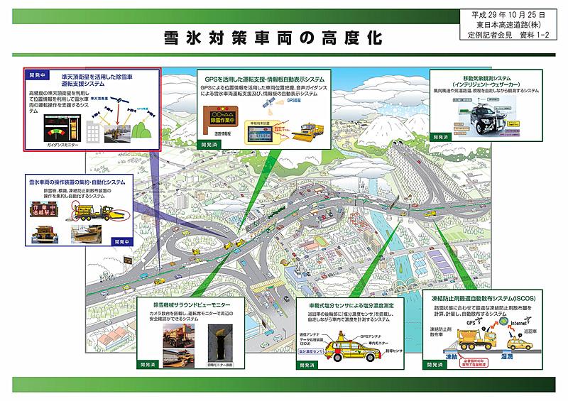 NEXCO東日本が取り組んできた雪氷対策の高度化