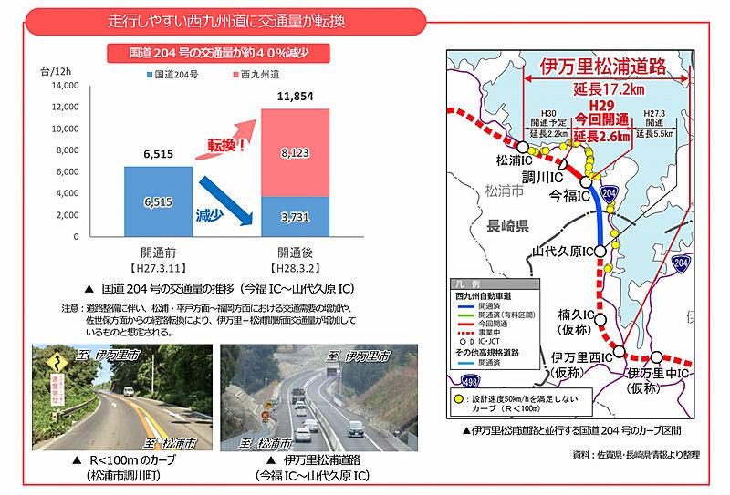 既開通区間である山城久原IC~今福ICにおける国道204号への交通転換。新規開通区間は国道204号でもカーブの多い区間に並行する