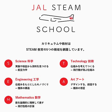 JAL、メインテナンスセンターで行なう体験型教育プログラム「空育 JAL STEAM SCHOOL」募集開始 JALが空育の新プログラム「JAL STEAM SCHOOL」を開講