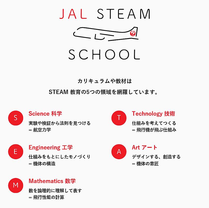 JALが空育の新プログラム「JAL STEAM SCHOOL」を開講