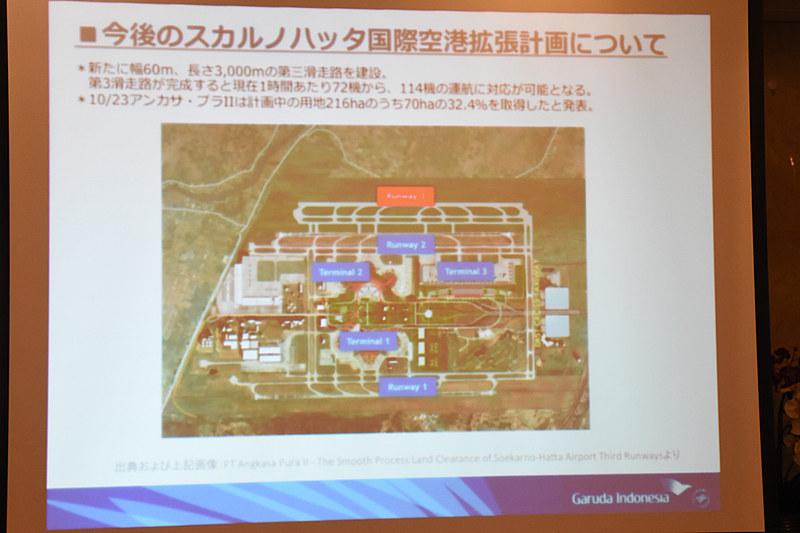 空港の拡張計画が進行中
