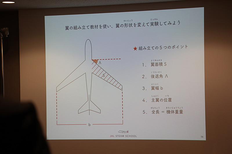 主翼の形状と数値の関係も解説された