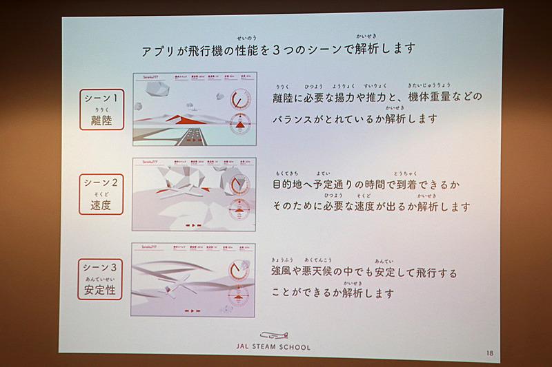 飛行機の性能を「離陸」「速度」「安定性」の3つのシーンで解析