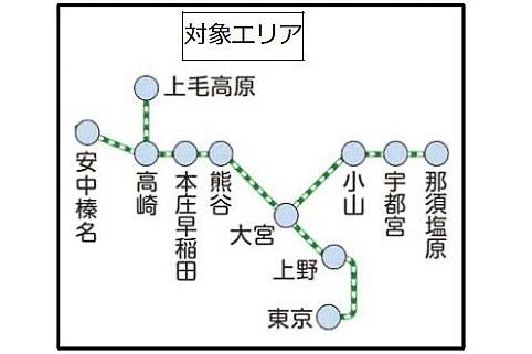 「タッチでGo!新幹線」を利用できる対象エリア