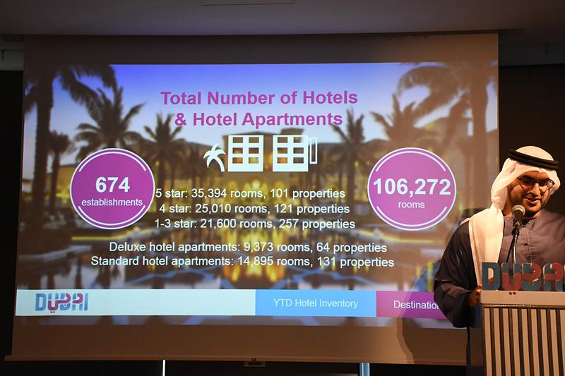 宿泊施設は674軒、室数は10万6272室。1つ星~3つ星のホテルも2万室以上あり、ドバイは「富裕層だけをターゲットにした都市ではない」と説明した
