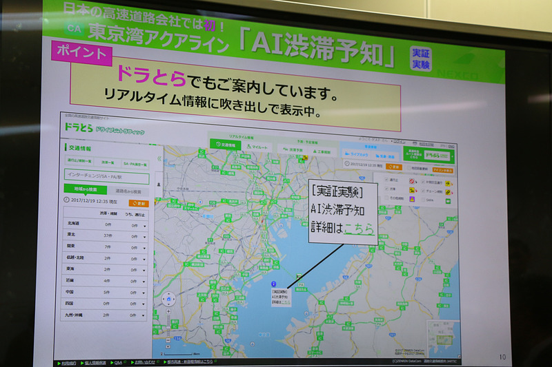 12月2日~2018年3月31日まで東京湾アクアラインの上りで実施されている「AI渋滞予知」の実証実験について、「的中率は90%以上で、おおむね実績に近い」と途中経過を発表した