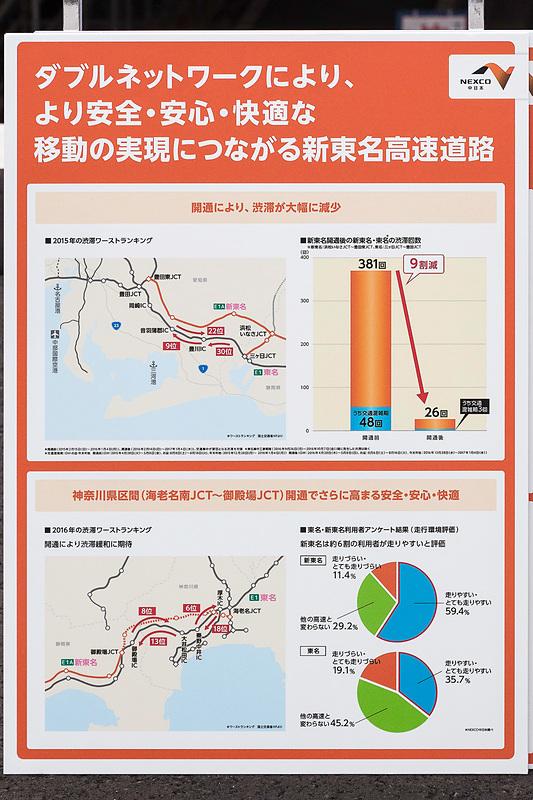 東名高速と新東名高速のダブルネットワークで渋滞の大幅な回数減が見込まれている
