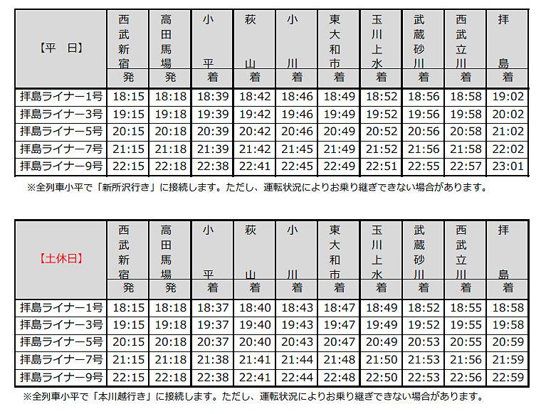 拝島ライナーのダイヤ。西武新宿を毎時15分発、高田馬場を毎時18分発で統一している