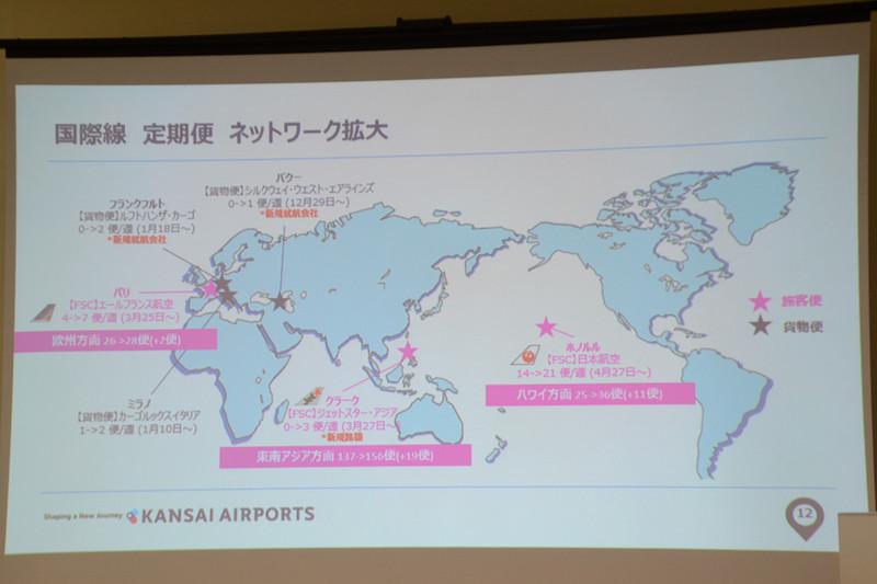 国際線はエールフランス航空が関空~パリ線をデイリー運航に、またJALの関空~ホノルル線も週14便に増便する