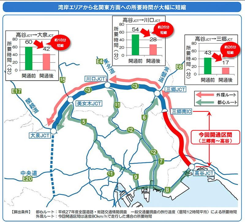 東京外かく環状道路 三郷南IC~高谷JCTが6月2日に開通する。これにより東関東道、常磐道、東北道、関越道が高速道路で接続される