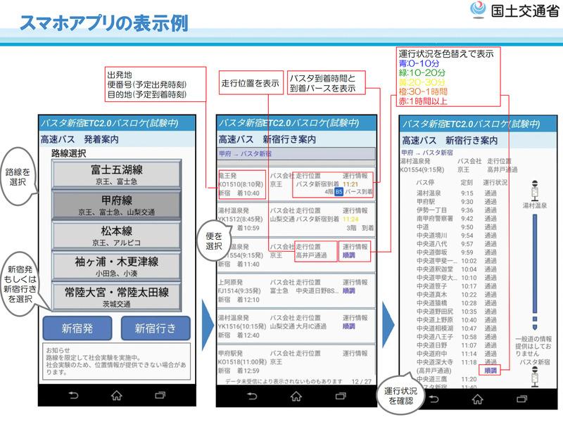 スマホアプリでの情報表示例など