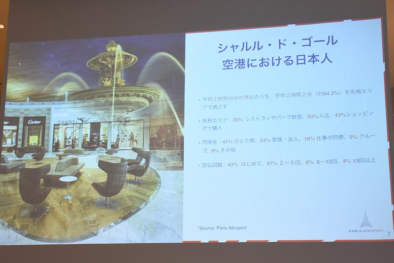 日本人の平均滞在時間3時間10分のうち、約2時間は免税エリアで過ごすという統計が出ている