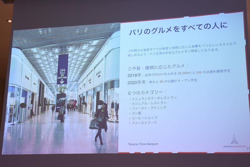 2018年には390のショップ、1000以上のブランドを擁し、26人の日本語対応スタッフを配置する
