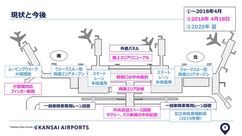 伊丹空港改修プロジェクトの進捗と今後の計画
