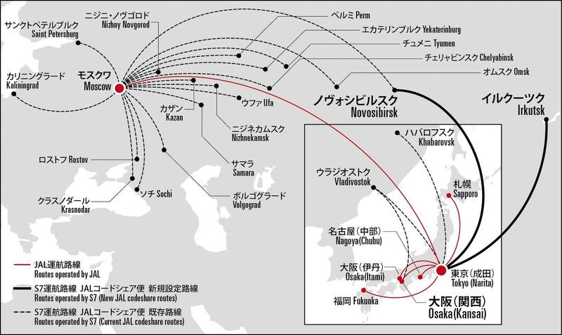 JALとS7航空のコードシェアによるネットワーク