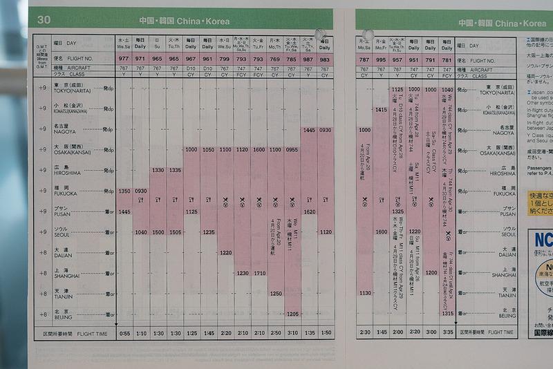 就航当時の時刻表(1998年4月1日~6月30日版)。写真中央が日本発便、写真右が中国・韓国発便のダイヤ