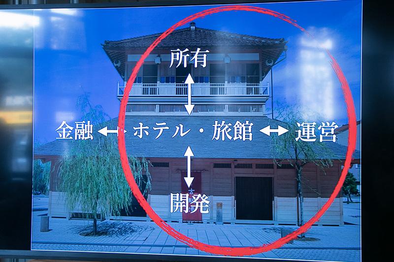 星野リゾートは「運営」に特化した会社へと方向転換した