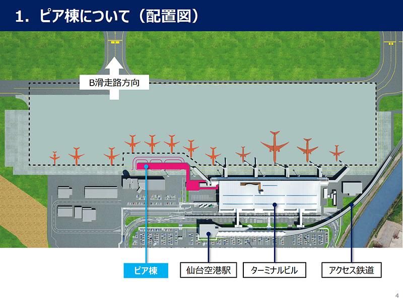 ピア棟の配置。既存ターミナルの西側に建設している