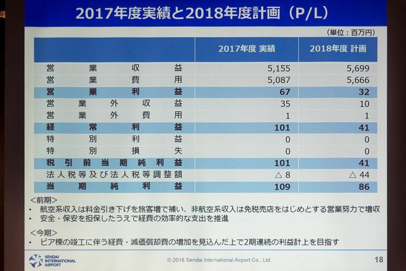 2017年度決算