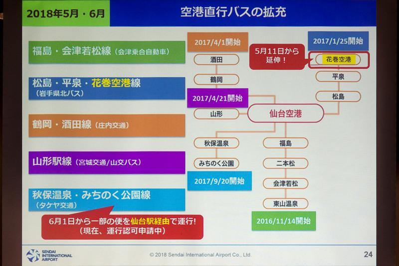 空港バスも花巻空港線や、仙台駅経由便などルートを拡充