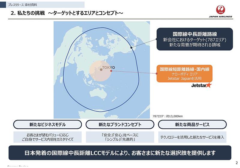 JALのLCC新会社のターゲットエリア
