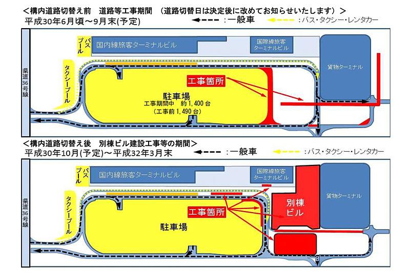 公開道路の切り替えや、切り替え後の国内線別棟ビル建設工事中の構内図