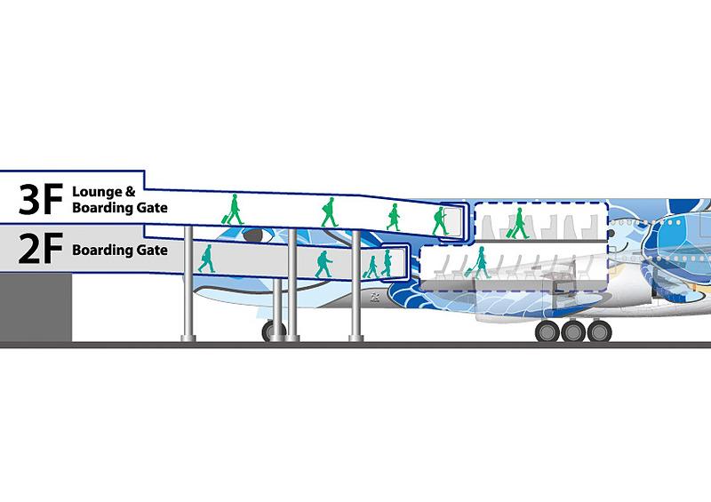 PBB(旅客搭乗橋)もアッパーデッキ対応となる予定で、ラウンジから直接搭乗できる