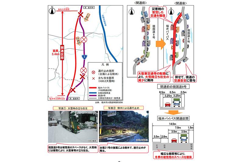 災害時の安定交通を確保することが期待されている