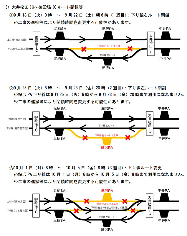東名 大井松田IC~御殿場ICのルート閉鎖/変更と鮎沢PAの閉鎖