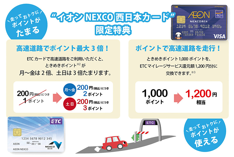 NEXCO西日本とイオンは、ETCカードの高速利用でポイントが多く貯まる「イオンNEXCO西日本カード」を発行する