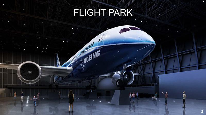 ボーイング 787初号機を中心にコンテンツ展示を行なうフライトパーク