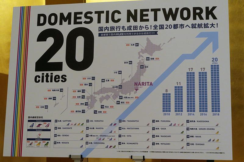 LCCにより国内線の空港としても存在感を高める成田国際空港