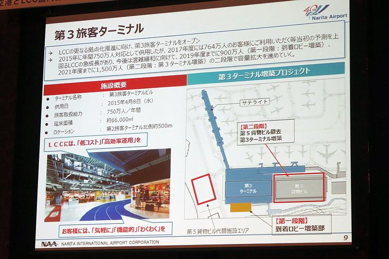 第3旅客ターミナルは到着ロビーの増築などによって容量拡大が進められる方針