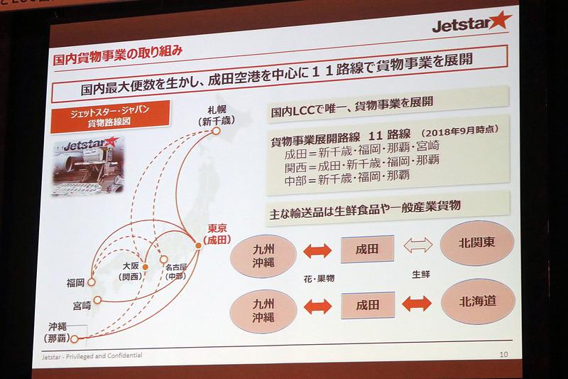 国内のLCCとして唯一貨物事業を展開、成田と新千歳など11路線を設定している