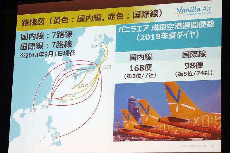 バニラエアのネットワーク。国内線、国際線ともに7路線を就航させている
